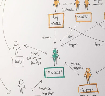 user-experience-stakeholders-maps-thumbnail