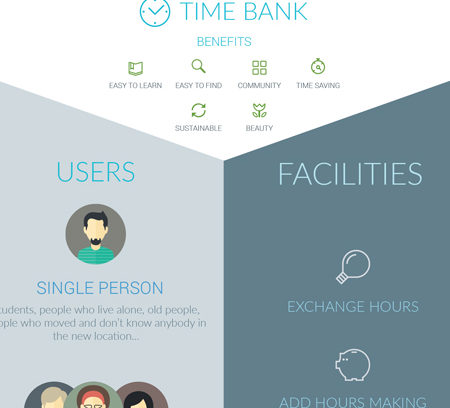 visual-design-time-bank-app-thumbnail