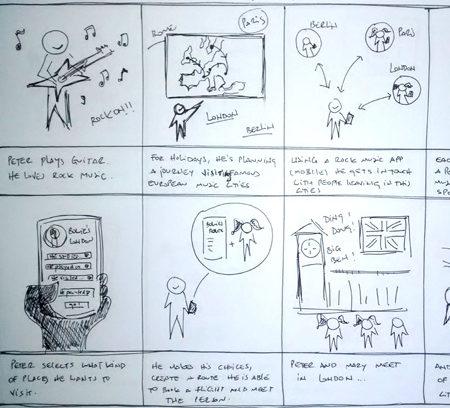 storyboarding-paper-stories-goals